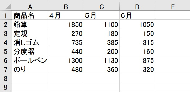 Excel例題1